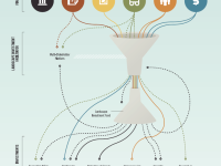 Financial System for ILM graphic